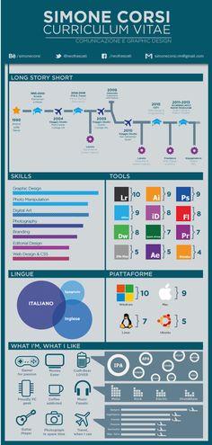 #curriculum #CV #infographic https://erafbadia.blogspot.com/  @erafbadia