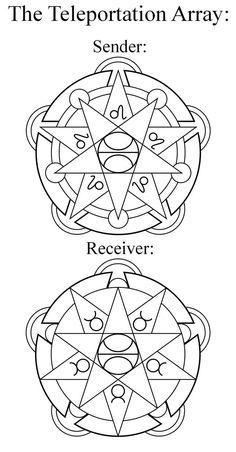 The Teleportation Arrays by themrparticleman on DeviantArt Occult Symbols, Magic Symbols, Occult Art, Ancient Symbols, Sacred Geometry Symbols, Element Symbols, Spirit Science, Wiccan Spells, Magic Circle