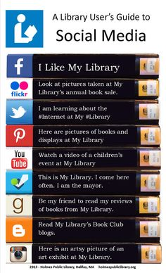 A Library User's Guide to Social Media - Holmes Public Library