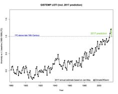 Climate Central: Millennials Have Never Experienced A Cooler Than Average Month — And Probably Never Will