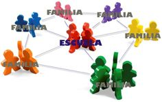 Relaciones básicas entre colegio y familia de un alumno/a con TDAH