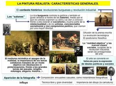 Historia del Arte: Los Picapedreros. Coubert. Realismo