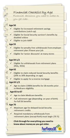 Just found this guide on retirement planning and a retirement checklist by age. Article is loaded with checklists, worksheets and tables in five retirement topics from investing to estate planning.