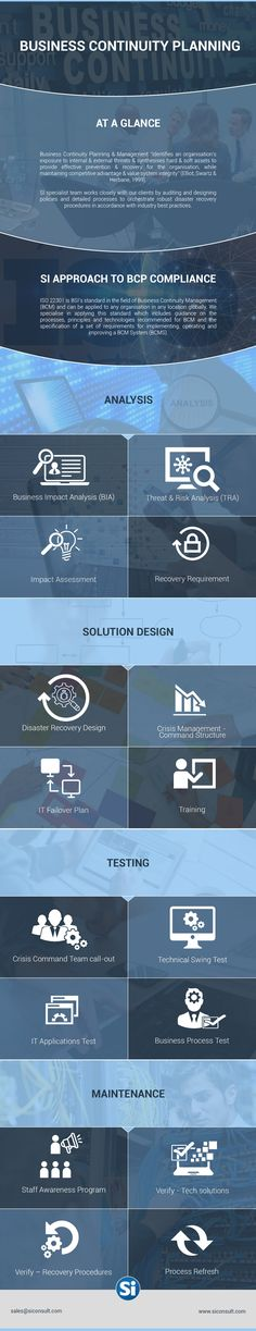 Ready Business Developing a Business Continuity Plan Hear - continuity plan template
