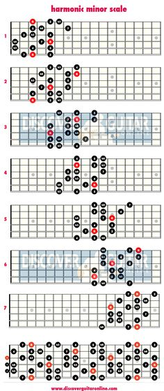 Guitar   ... per string patterns   Discover Guitar Online, Learn to Play Guitar