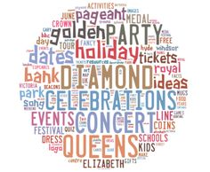 Great tips from Hitwise in the UK - in the last 12 weeks there have been more than 65,000 unique search term variations including the word 'jubilee' typed into search engines by the UK population. The word cloud highlights some of the top recurring terms which people are using with their Jubilee-related search queries.    Another tip they gave was that  people start searching for store opening times ahead of bank holidays so make sure your store opening times are clearly visible on your…