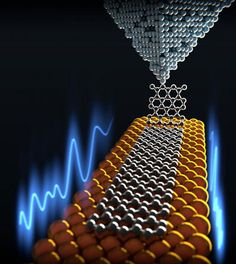 Graphene coating makes nanomechanical parts frictionless, the (GNR) tip of an atomic force microscope and dragged over a gold surface.