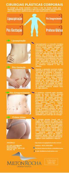 TOUCH this image: CIRURGIAS PLÁSTICAS CORPORAIS by Cirurgia Plastica Recife