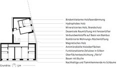 Holzforschung im Raummodul - proHolz Austria Lausanne, Innovation, Austria, Diagram, Floor Plans, Research Projects, Water Supply, New Technology, Wood Facade