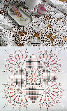 New Crochet Patterns Rug Table Runners Ideas Crochet Tablecloth Pattern, Crochet Motif Patterns, Crochet Bedspread, Crochet Blocks, Granny Square Crochet Pattern, Crochet Diagram, Crochet Squares, Knitting Patterns, Thread Crochet