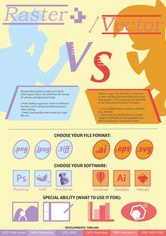 Raster vs Vector infographic