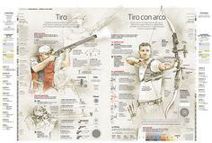 Tiro y tiro con arco #infogafia #infographic