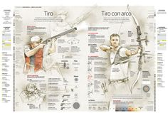 Infografías - Deportes Olimpicos - Taringa!