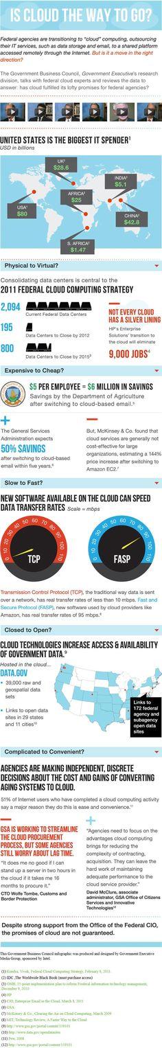 Transición del gobierno federal a la nube: Is Cloud the #Future #Tech #Trends