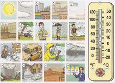 Learning weather vocabulary and basic conversation
