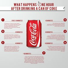 This Is What Happens To Your Body After Drinking A Can Of Soda