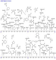 Amino Acids Chart  Google Search  A Nbde Part