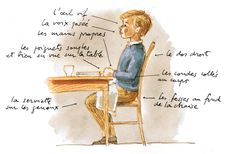 Le nouveau guide des bonnes manières à table Teaching Kids Manners, Manners For Kids, A Table, French Language, Guide, Kids And Parenting, Sarah Kay, Culture, Books