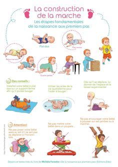 Educational Activities For Toddlers, Infant Activities, Kids And Parenting, Parenting Hacks, Baby Life Hacks, Baby Kids, Baby Boy, Baby Development, Baby Health