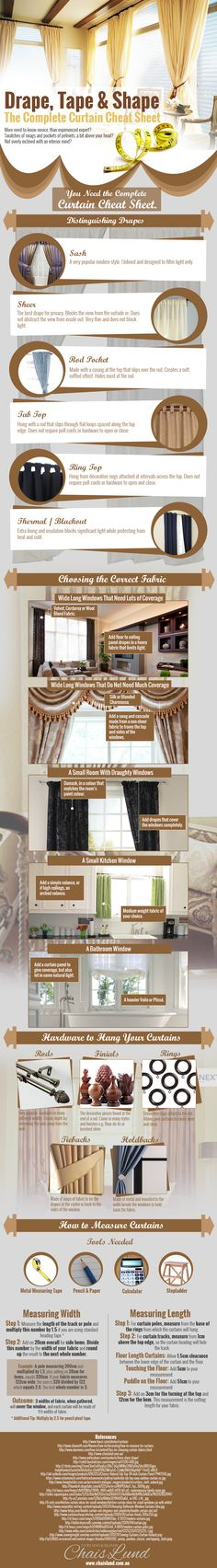 The Complete Curtain Cheat Sheet | Tipsaholic.com #home #decor #design #drapes #curtains #infographic