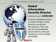 Ten Top-Paying IT Security Jobs: Global Information Security Director