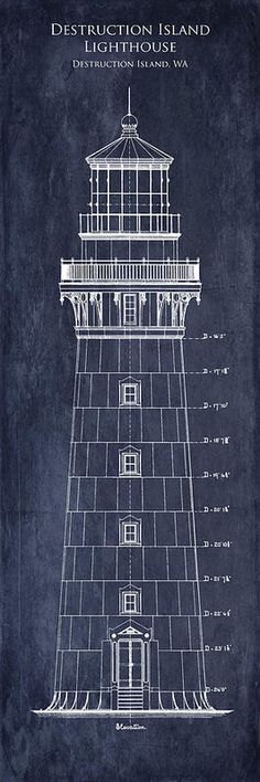 Cape Hatteras Lighthouse blueprint art - Lighthouse tower blueprint - fresh architecture blueprint posters