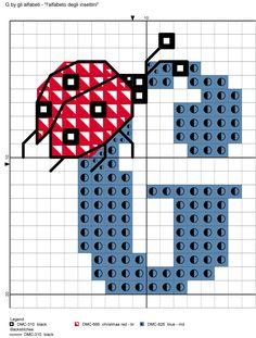 alfabeto degli insettini G