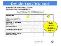 Llista d´avaluació de l´aprenentatge cooperatiu Educació infantil i Cicle inicial. Núria Alart.