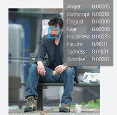 画像から人間の感情を読み取って数値化してくれるMicrosoft公式ツールが登場 - GIGAZINE