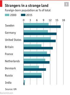Global politics: League of nationalists | The Economist