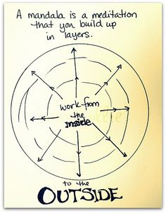 How to draw Mandalas....cool!