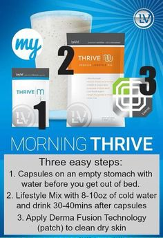 The THRIVE Experience is a combination of our THRIVE Premium Lifestyle Capsule, THRIVE Ultra Micronized Lifestyle Shake Mix, and our patent pending Premium Lifestyle DFT