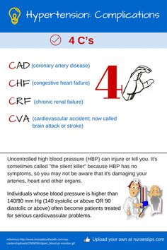 Nursing Mnemonics: Hypertension Complications