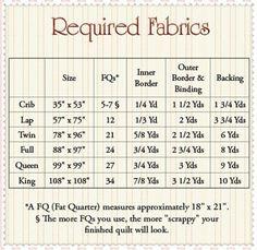 Easy as ABC & 123 - PDF DOWNLOAD stoff til teppe