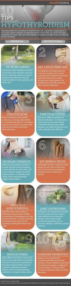 Leading an overall healthy lifestyle, that includes eating well and exercising, can help you manage hypothyroidism. But what else can you do to live well with hypothyroidism? This Inforgraphic will take you through 10tips for living better with hypothyro (Fat Loss Diet Weightloss)