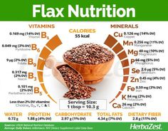 "#Flax seeds are not only a good source of unsaturated fats but also provide #vitamin B1 also known as the ""anti-stress vitamin"" due to its ability of boosting immunity; copper manganese and magnesium. Additionally flax contains fair amounts of phosphorus and selenium along with the presence of many other nutrients in small quantities. #nutrition #Herbazest #fatburning Lemon Benefits, Matcha Benefits, Coconut Health Benefits, Nutrition Education, Health And Nutrition, Nutrition Activities, Nutrition Quotes, Health Vitamins, Holistic Nutrition"