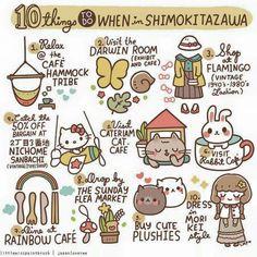 Shimikitazawa