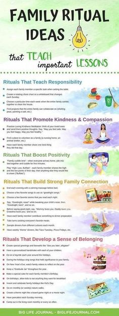Family rituals teach lessons ideas big great kids and parents life journal Parenting Advice, Kids And Parenting, Parenting Classes, Parenting Styles, Parenting Quotes, Foster Parenting, Gentle Parenting, Natural Parenting, Parenting Websites