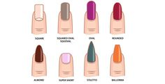 Nail Shapes - what they say about your personality