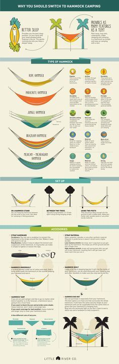 Infographic - Why Switch to Hammock Camping