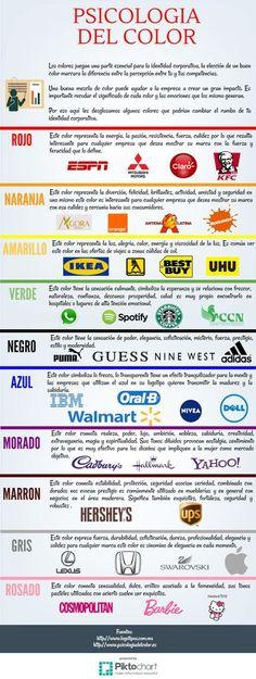 #Psicologia del Color