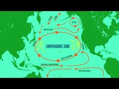 The Great Pacific Garbage Patch: We Are Filling Up The Pacific Ocean With Plastic Garbage In The Ocean, Great Pacific Garbage Patch, Science Lessons, Teaching Science, Science Activities, Earth Science, Science And Nature, Recycling Facts, Green School
