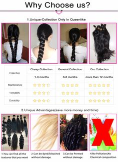 1 Piece Human Hair Weave Bundle Ali Express Queen like Hair Products Non Remy Natural Black Color Peruvian Body Wave Bundles-in Hair Weaves from Hair Extensions & Wigs on Aliexpress.com   Alibaba Group