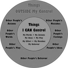 Things Outside of My Control