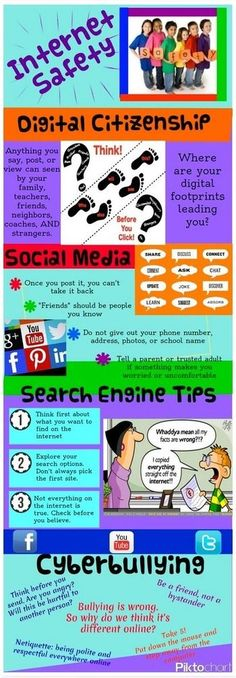 Online Safety - Classroom Posters and Resources for Teaching Students about Digital Citizenship ~ Educational Technology and Mobile Learning Teaching Technology, Educational Technology, Technology Tools, Technology Logo, Technology Design, Educational Leadership, Teaching Computers, Technology Integration, Digital Technology
