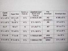 Measurement guidelines for cutting cardstock for cards - stampTV