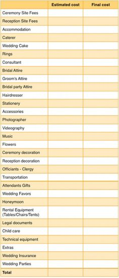 Top 5 Wedding Planning and Budget Checklists | Budgeting, Weddings ...