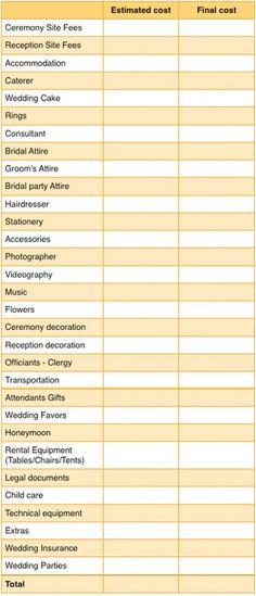 Wedding budget spreadsheet wedding budget spreadsheet wedding the wedding budget pinterest junglespirit Choice Image