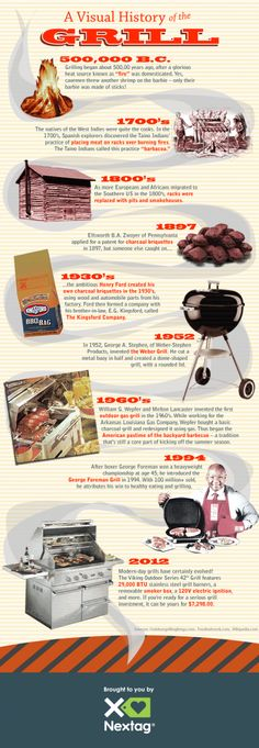 The Visual History of the Grill [Infographic]