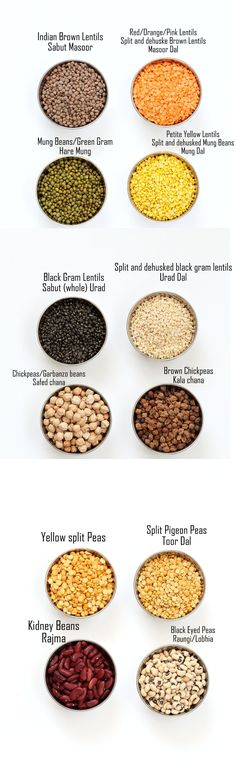 Dals and Legumes - Indian Dals Names in English and Hindi. Split Chickpeas…